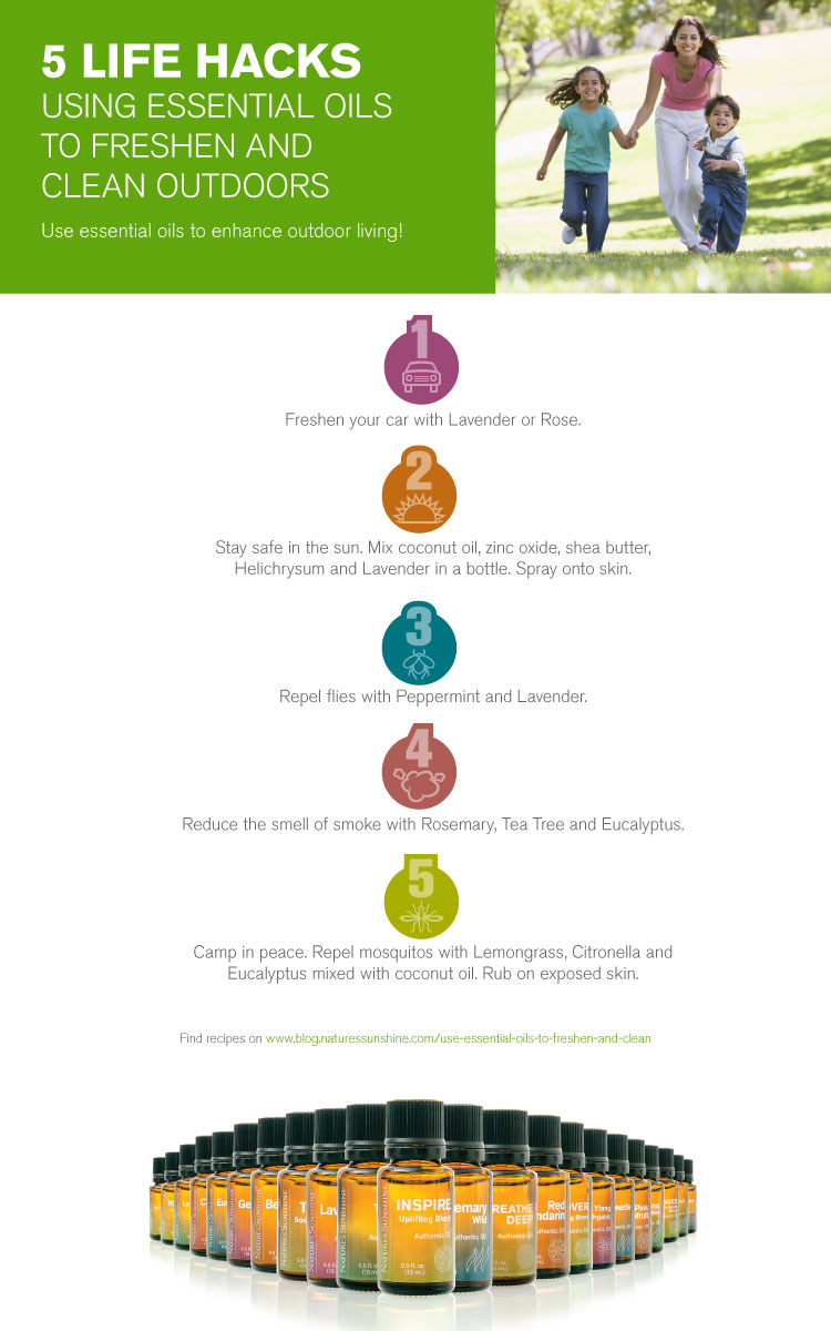 051561AP-Outside_EssentialOils_InfoGraph