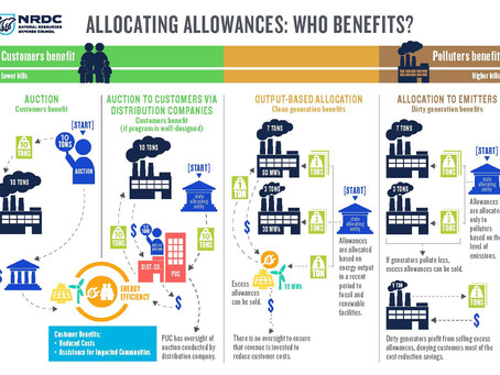 Laying it all out: How low income communities can win with the Clean Power Plan
