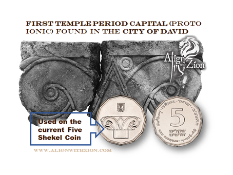 The Proto-Ionic Capital found in the City of David