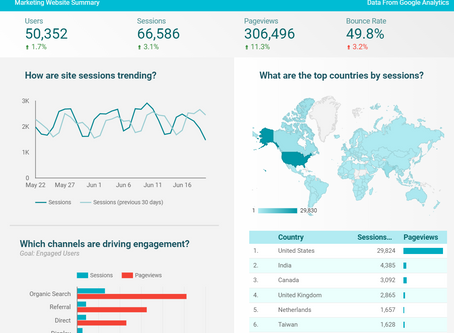 Google Analytics Dashboard on your Digital Signs in 15 min