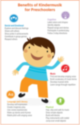 Benefits of Kindermusik for All Ages