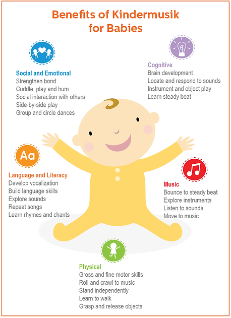 Benefits of Kindermusik for Babies