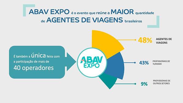 Apresentação ABAV Expo 2020.jpg