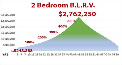 Bali-Luxury-Retirement-Villa-Aprreciatio