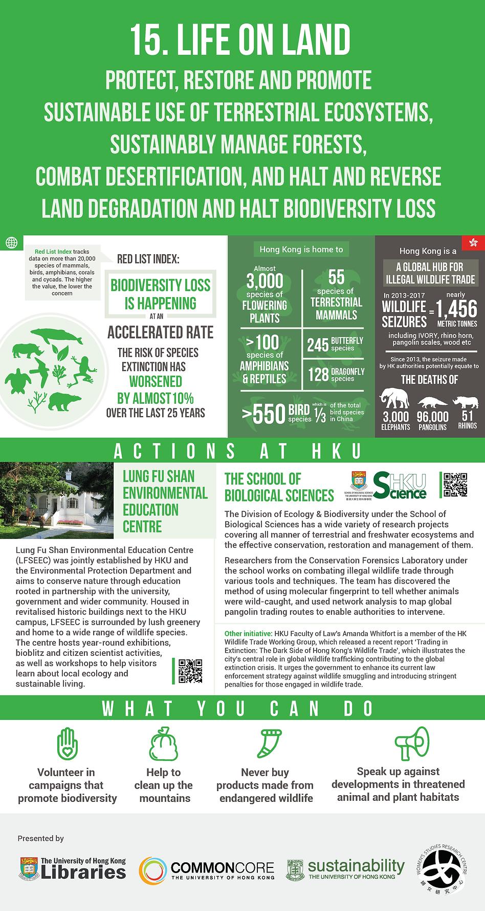 SDG Banner 15.png