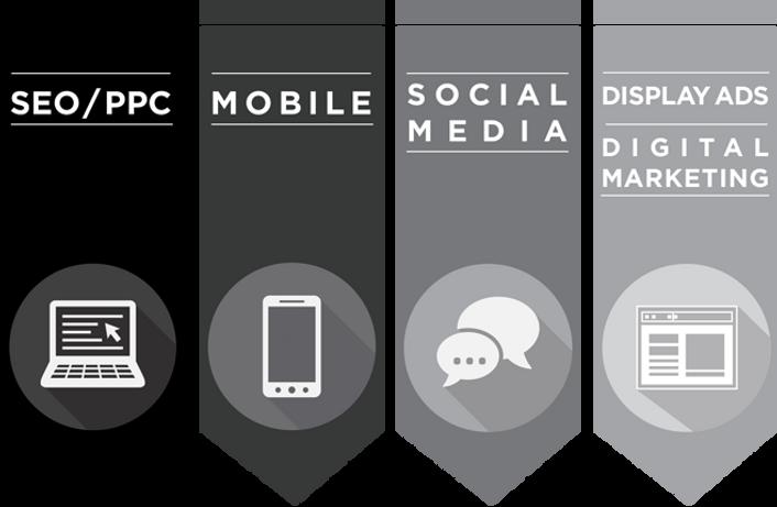 Target Media Digital Capabilities