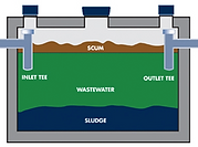 Septic System Design and Construction