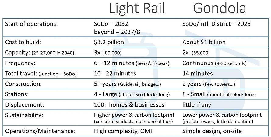 Comparison Table.jpg