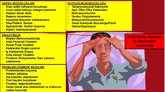 stres kafa travmasi tedavi neurofeedback