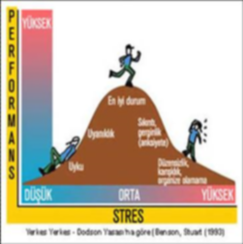 stres tedavisi, neurofeedback