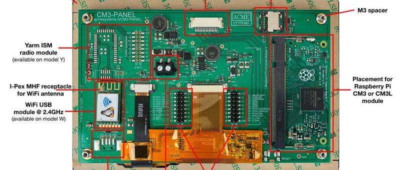 CM3-Panel Basic