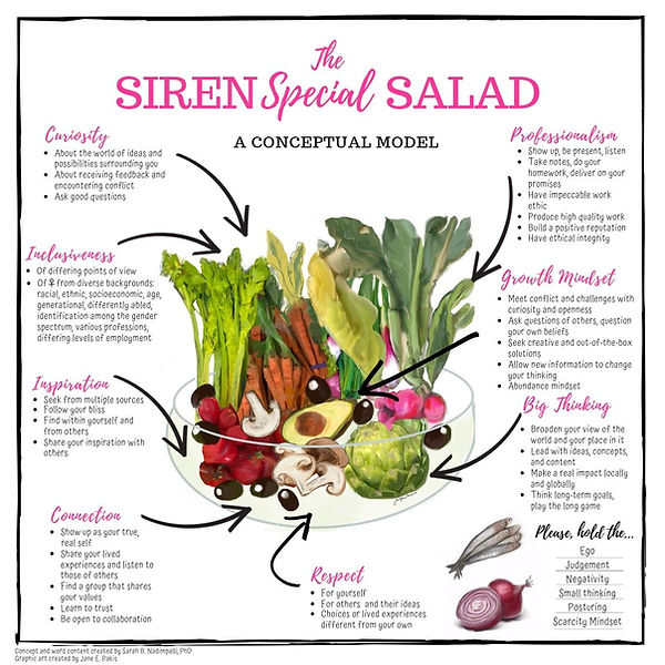 SIREN_Salad_Design_Final_JPEG.jpg