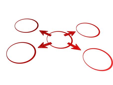 4 princípios para negócios de impacto no Brasil
