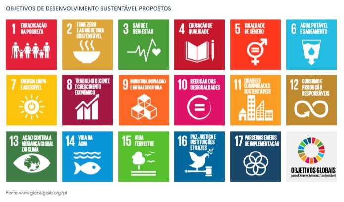 objetivosdodesenvolvimentosustentável