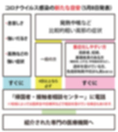 コロナ図0508.jpg
