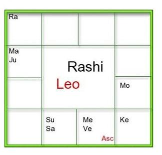 Horoscope_edited.jpg