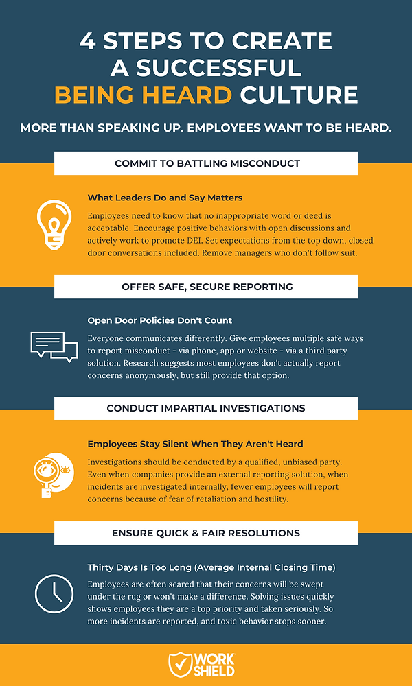 4 steps to stop workplace misconduct (2)