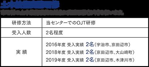 土木技術実務研修.png