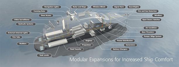 Boening-3D-Yacht-Systems.jpg