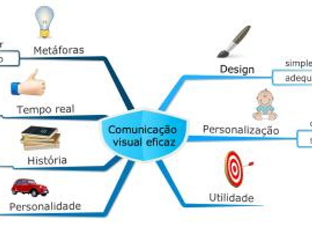 Líderes e Organizações Visuais, sinónimo de eficiência