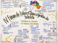 20190221 GR02 IV Forum de Lideres Human