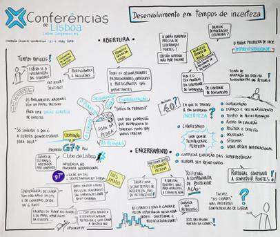 000_GR_Conferências_de_Lisboa_2018_-_Abertura.jpg
