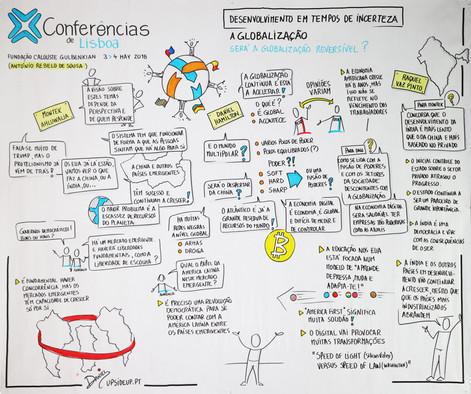 003_GR_Conferências_de_Lisboa_2018_-_A_Globalização.jpg