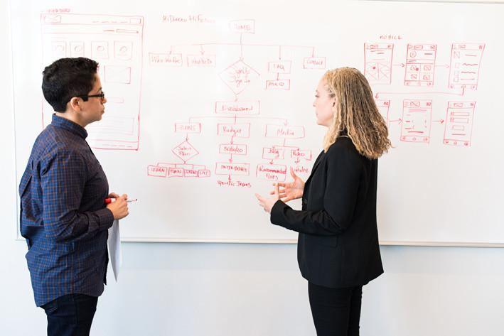 תמונת תרשים זרימה עסקי שבו שיתוף פעולה נכון הופך למודל עסקי לעסקים קטנים