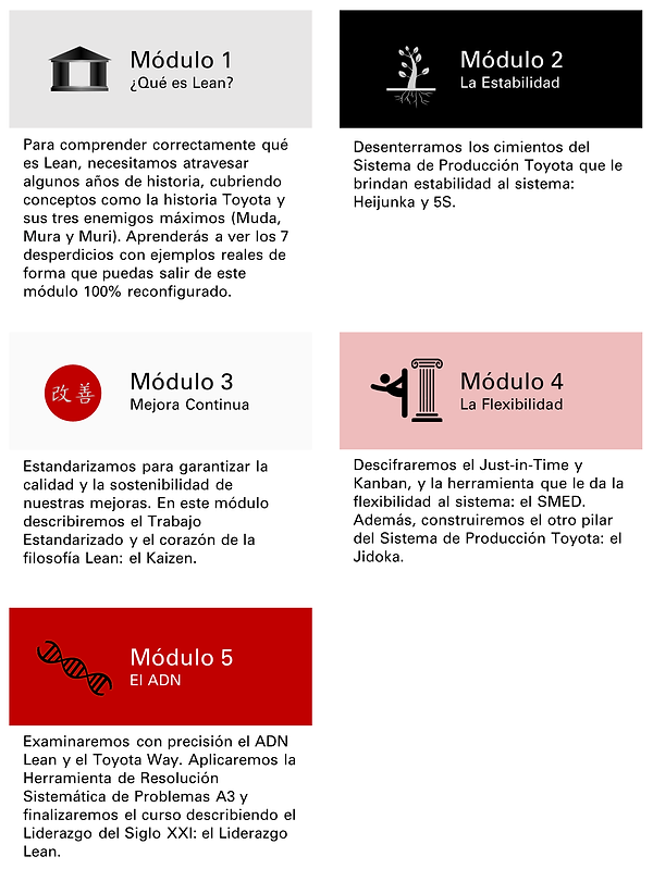 modulos.png
