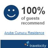 Travelocity_Award-2019.JPG