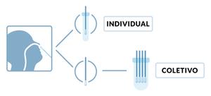 representação do teste em pool ou teste em massa