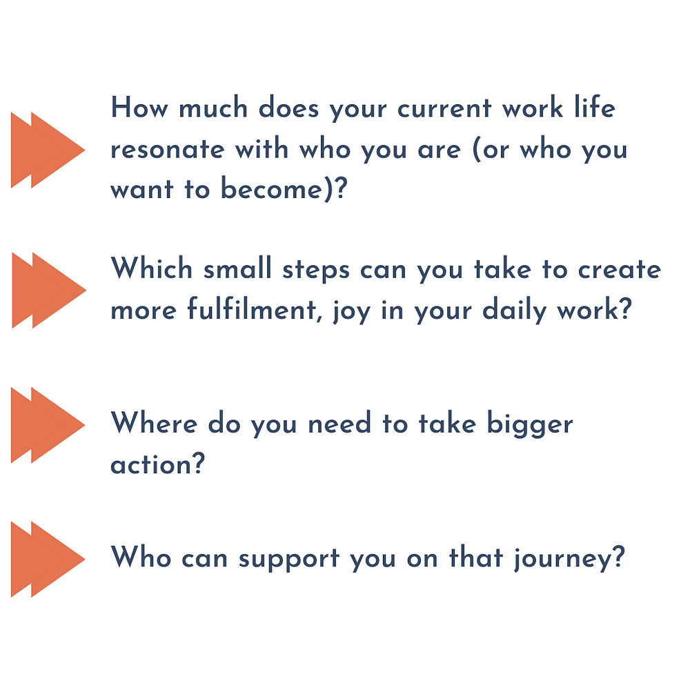 Graphic saying: How much does your current work life resonate with who you are or who you want to become? Which small steps can you take to create more fulfilment, join in your daily work? Where do you need to take bigger action? Who can support you on that journey?