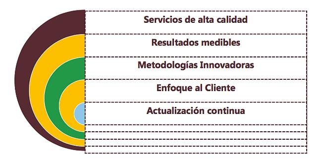 características_de_nuestros_servicios.pn