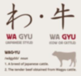 kobe beef vs wagyu beef.png