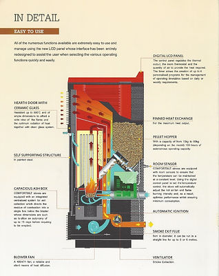 How Does a pellet stove work