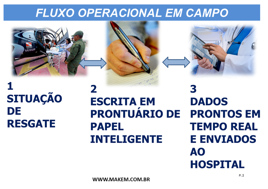 PRONTUARIO MEDICO DE TRANSPORTE DE PACIE