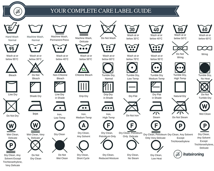 The-complete-care-label-gude-min.png