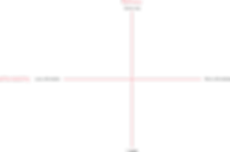 Empty graph.png