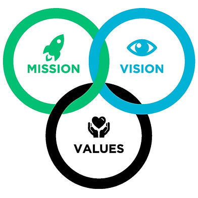 Invara-Pharmacy-vision-mission-and-core-