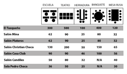 Capacidad-salones.png