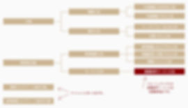 家づくりの主な構造_工法.jpg