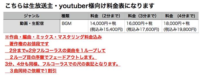 スクリーンショット 2021-03-30 21.29.10.png