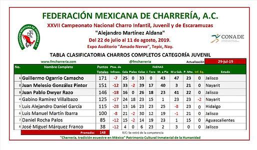 TC Charr Compl Juv 29 7 19 (1).jpg