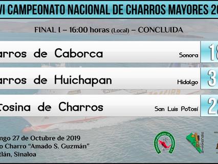 FINAL 1 - 16:00 hrs (Local) - CONCLUIDA