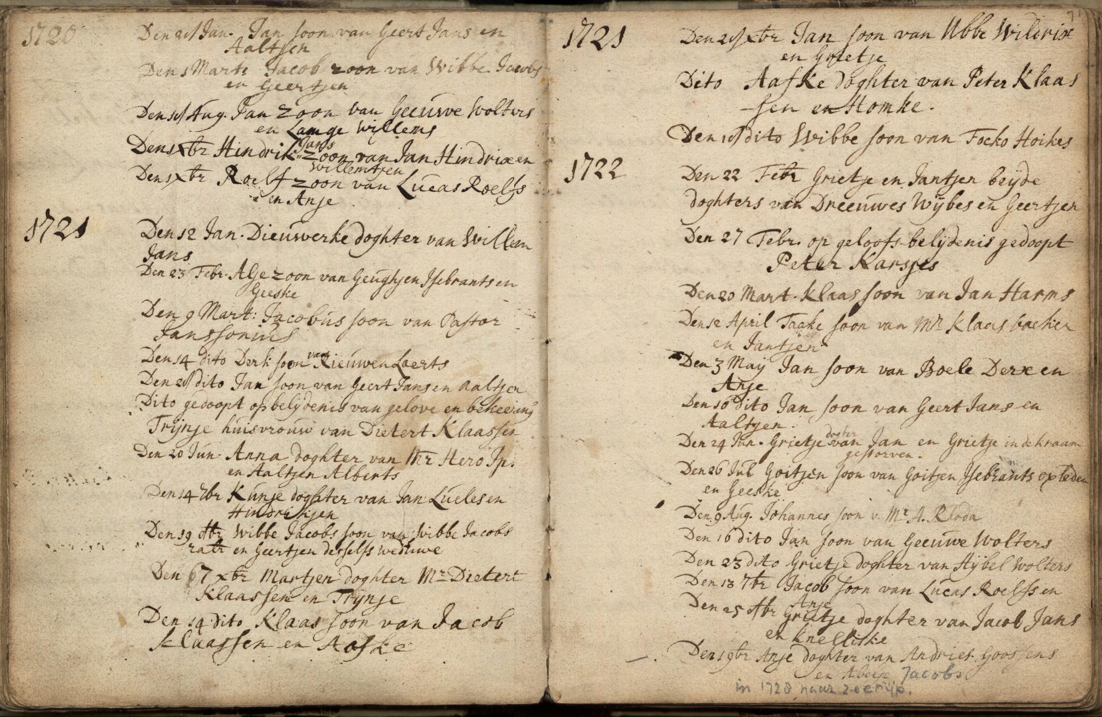 1504 Doop inschrijving Jan Ubbes Wildrix