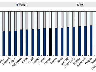 COVID-19, empleo y mujeres en los países de la OCDE