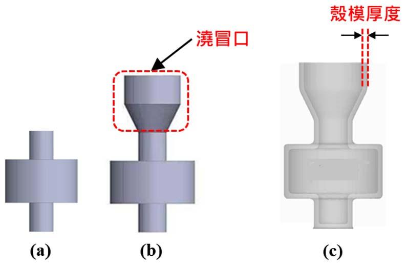 圖5 輥身3D幾何圖檔(a)、輥身鑄造方案設計(b)、輥身殼模圖檔(c)