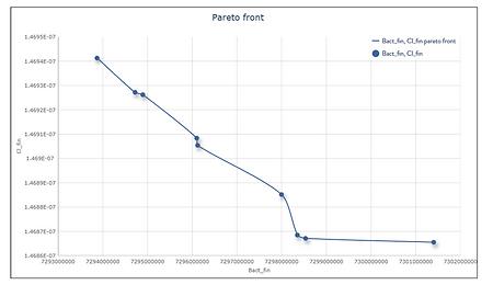 flow3d-x-20-simulation-budget-contact-tank.png