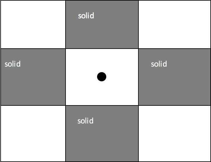 圖1 熱點粒子顯示