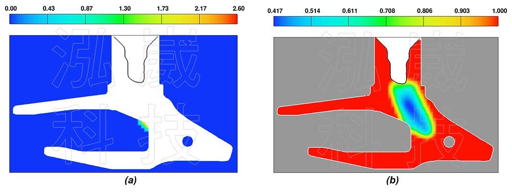 圖6砂芯發氣與金屬固相率在t=2065秒的比較 (a)砂芯發氣分布圖,(b)金屬固相率